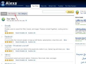 """Sur la page top sites cliquez sur l'onglet """"By Country"""""""
